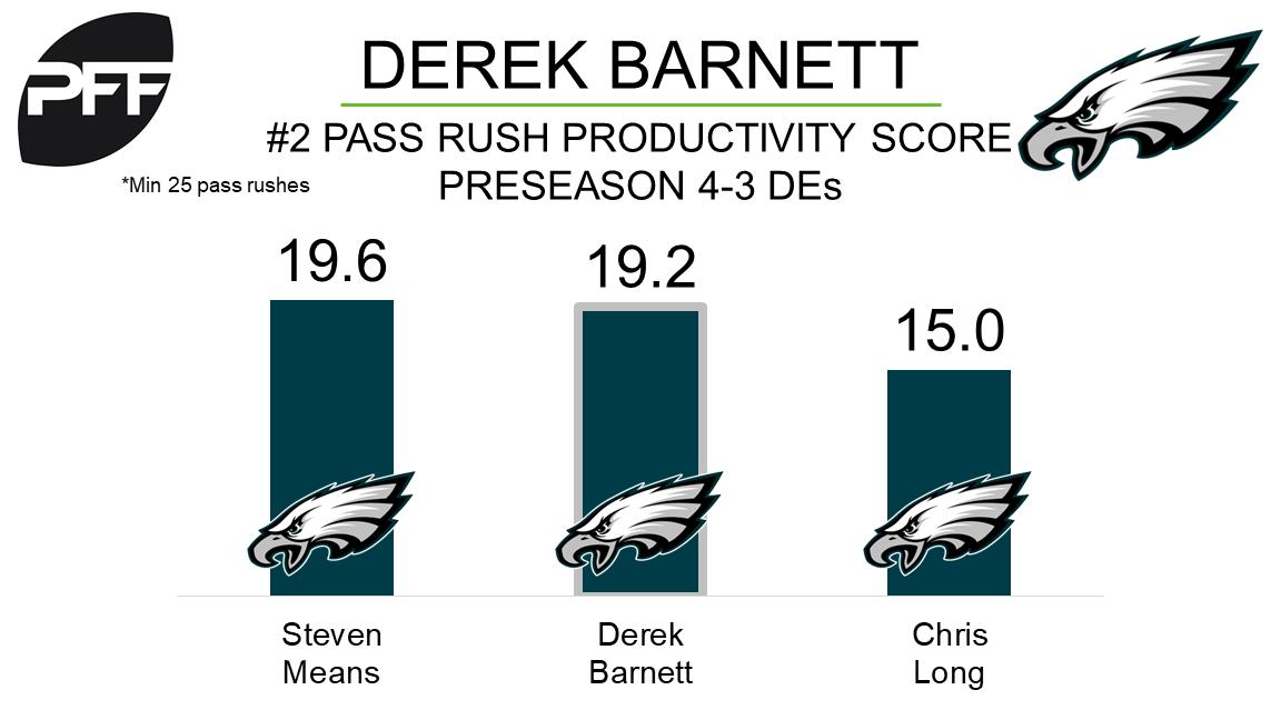 Derek-Barnett.png