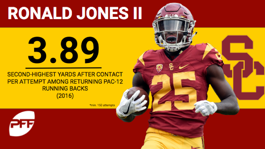2018 Prospect Preview Ronald Jones Set To Bully His Way Through Pac 12 Defenders Nfl Draft Pff