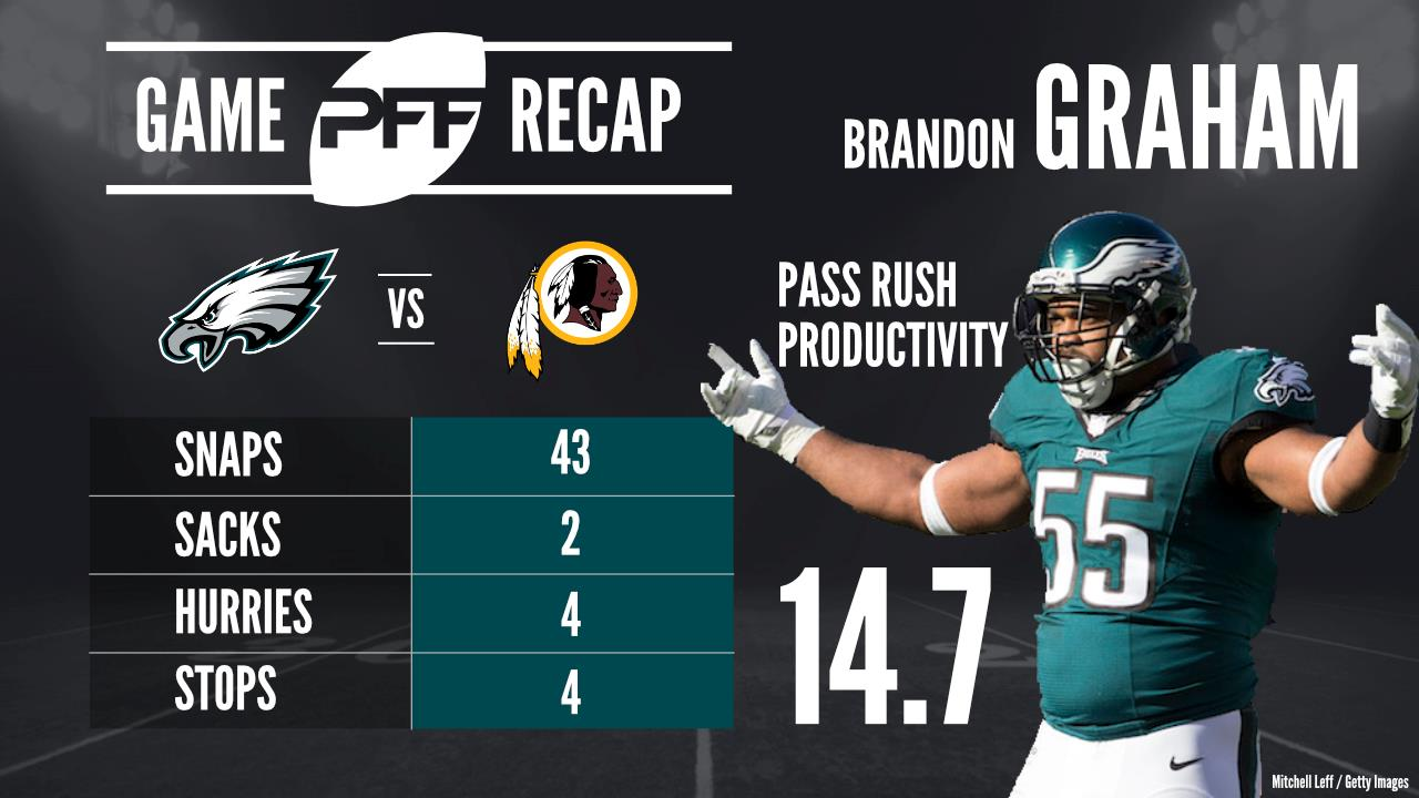 Brandon Graham starts 2017 as strong as he was in 2016