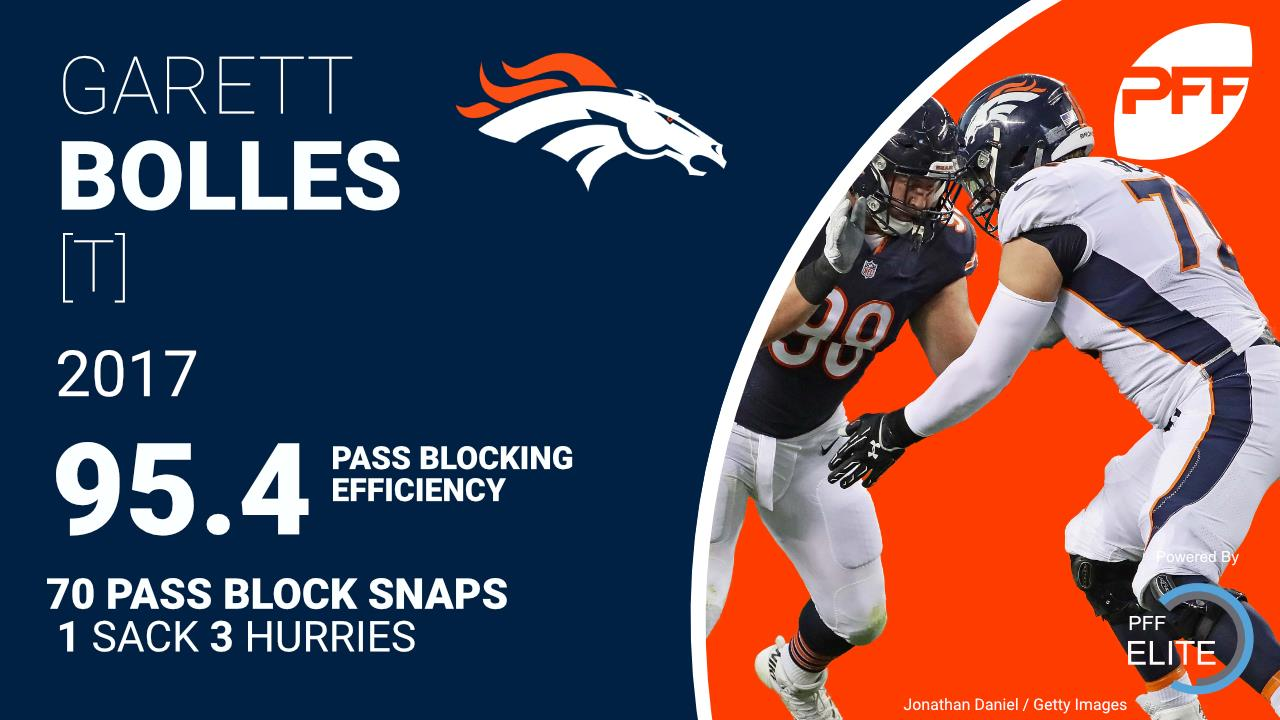 Broncos LT Garett Bolles will miss time with high ankle sprain