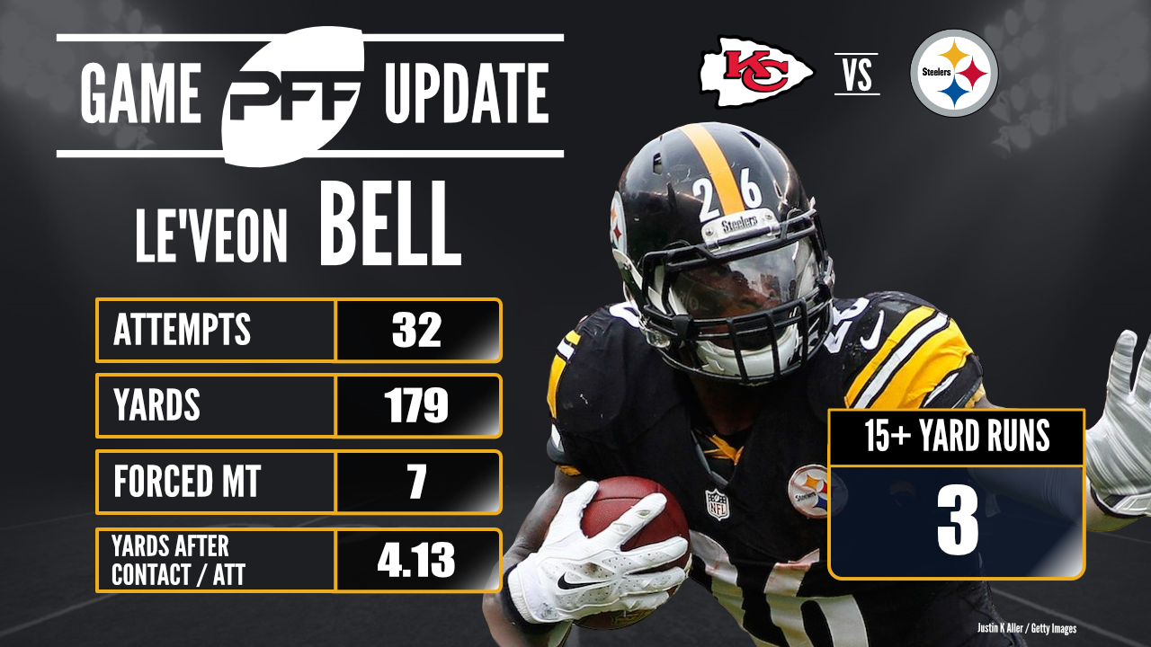 NFL Week 6 Sunday Standout - Pittsburgh Steelers RB Le'Veon Bell