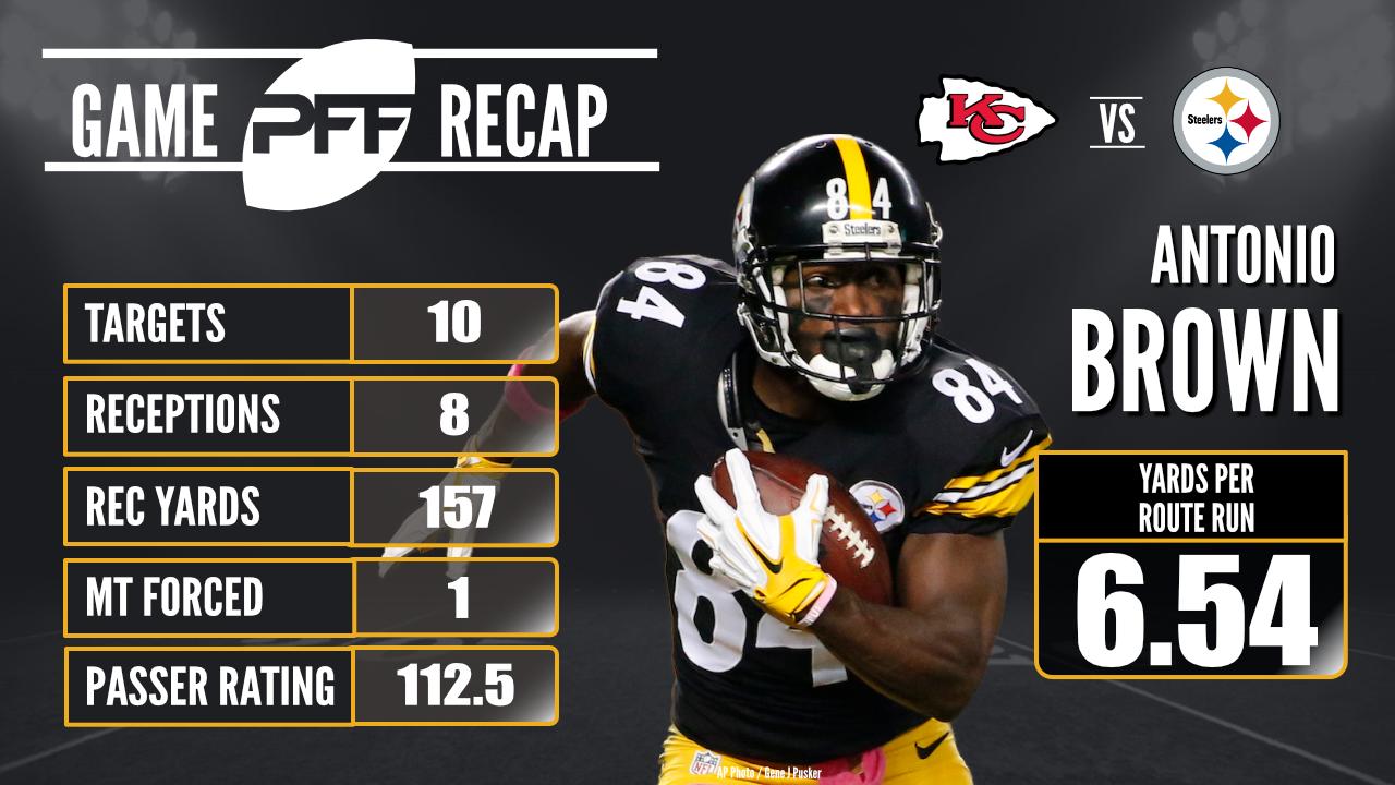 NFL Week 6 Sunday Standout - Pittsburgh Steelers WR Antonio Brown