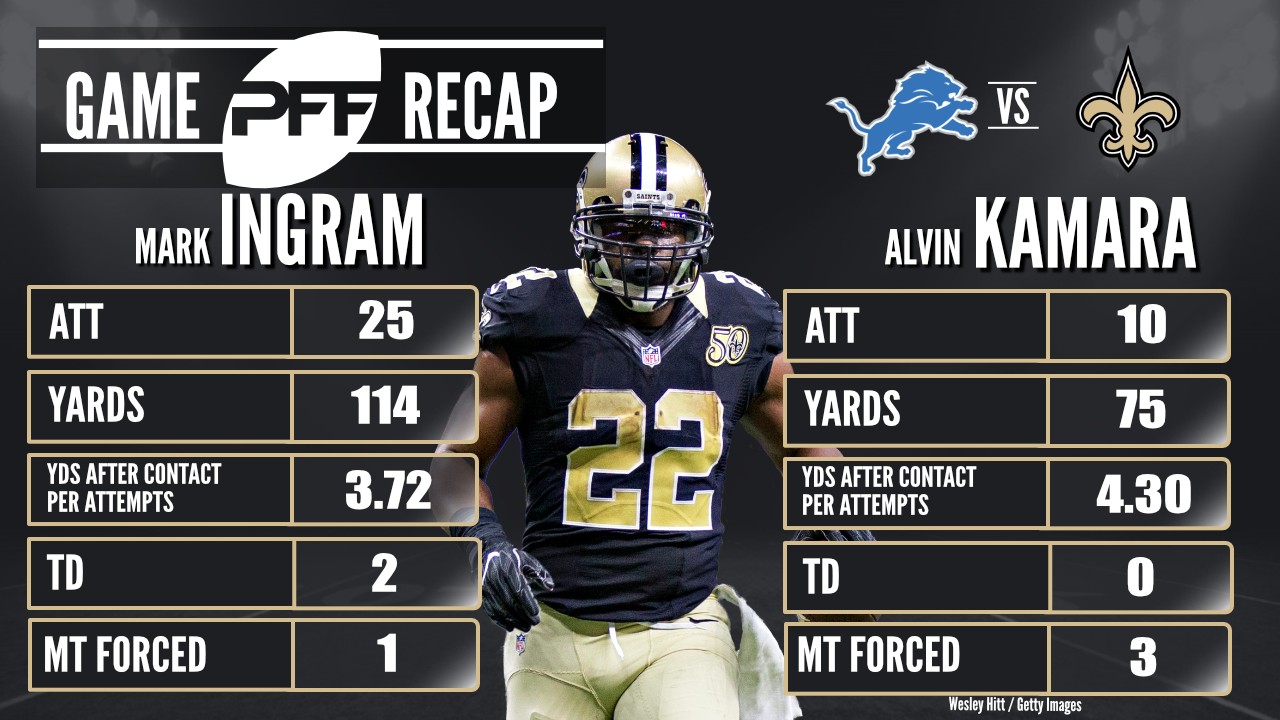 NFL Week 6 Sunday Standout - New Orleans Saints RBs Mark Ingram and Alvin Kamara