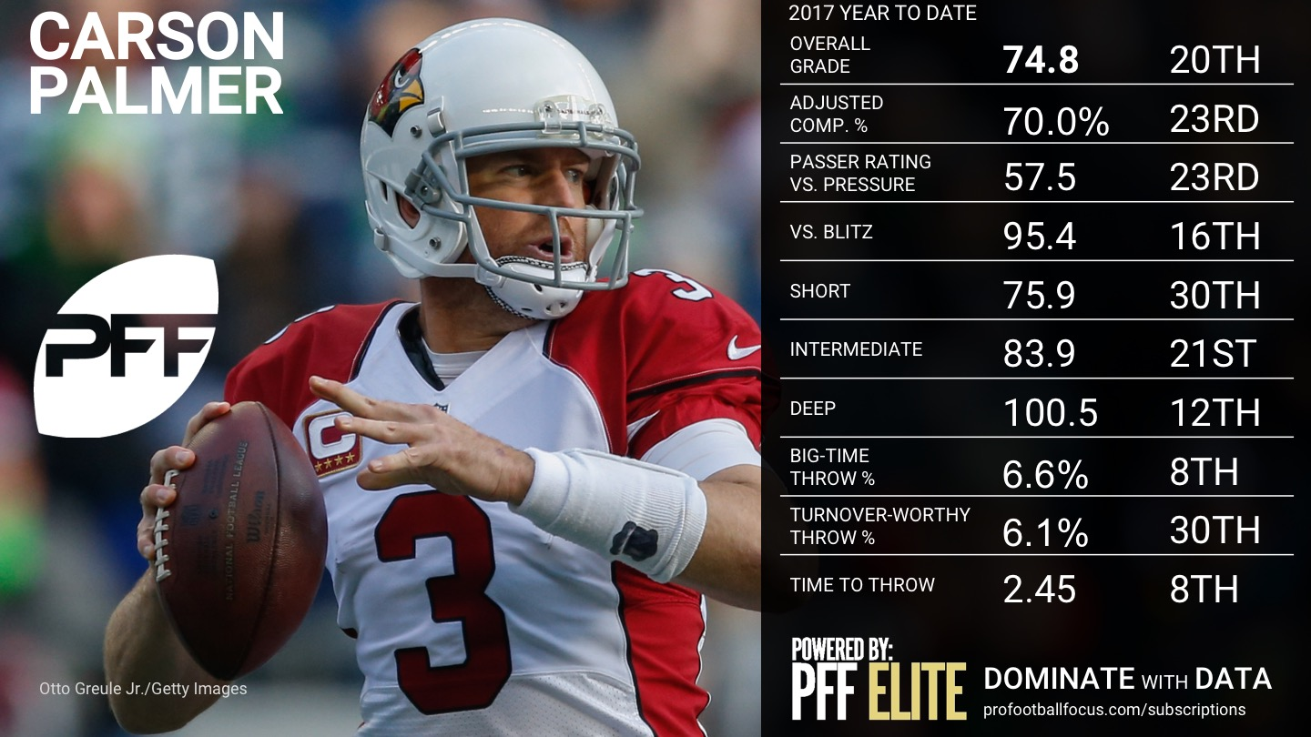 NFL QB Overview - Week 5 - Carson Palmer