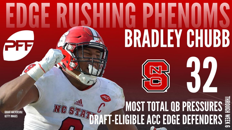 2018 NFL Draft-Eligible prospect, edge-rusher Bradley Chubb