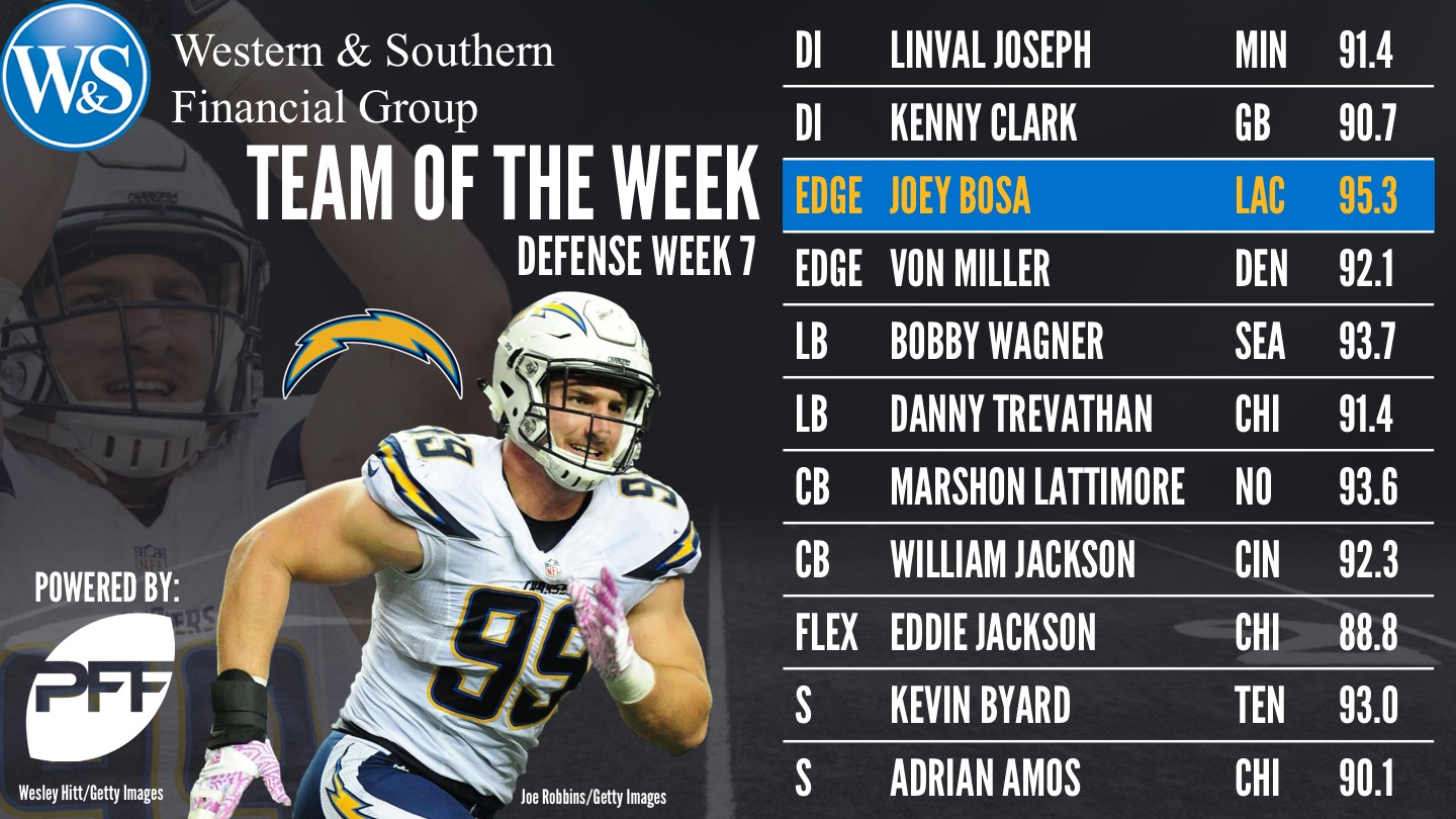 NFL Week 7 Team of the Week