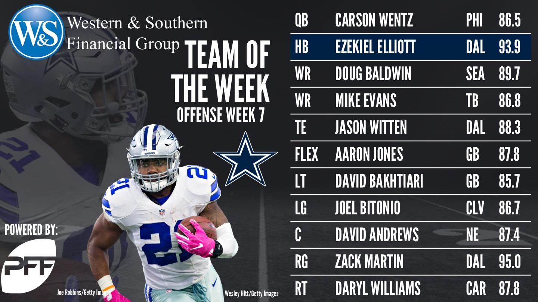 Week 7 NFL Team of the Week