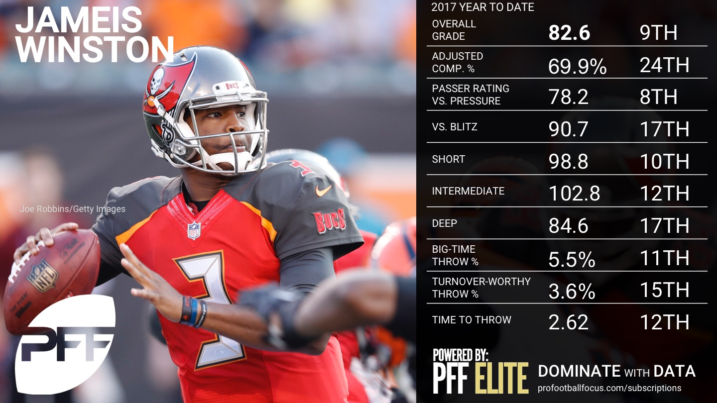 Week 7 QB Rankings - Jameis Winston