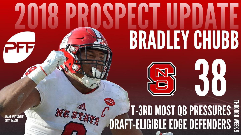 NC State edge defender Bradley Chubb, 2018 NFL Mock Draft