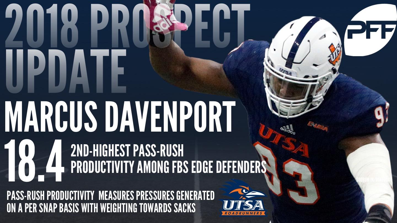 UTSA edge defender Marcus Davenport, 2018 NFL Mock Draft