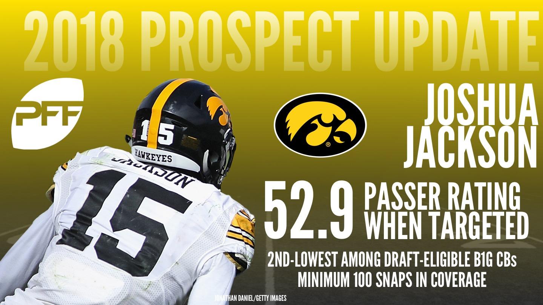 Iowa CB Joshua Jackson, 2018 NFL Mock Draft