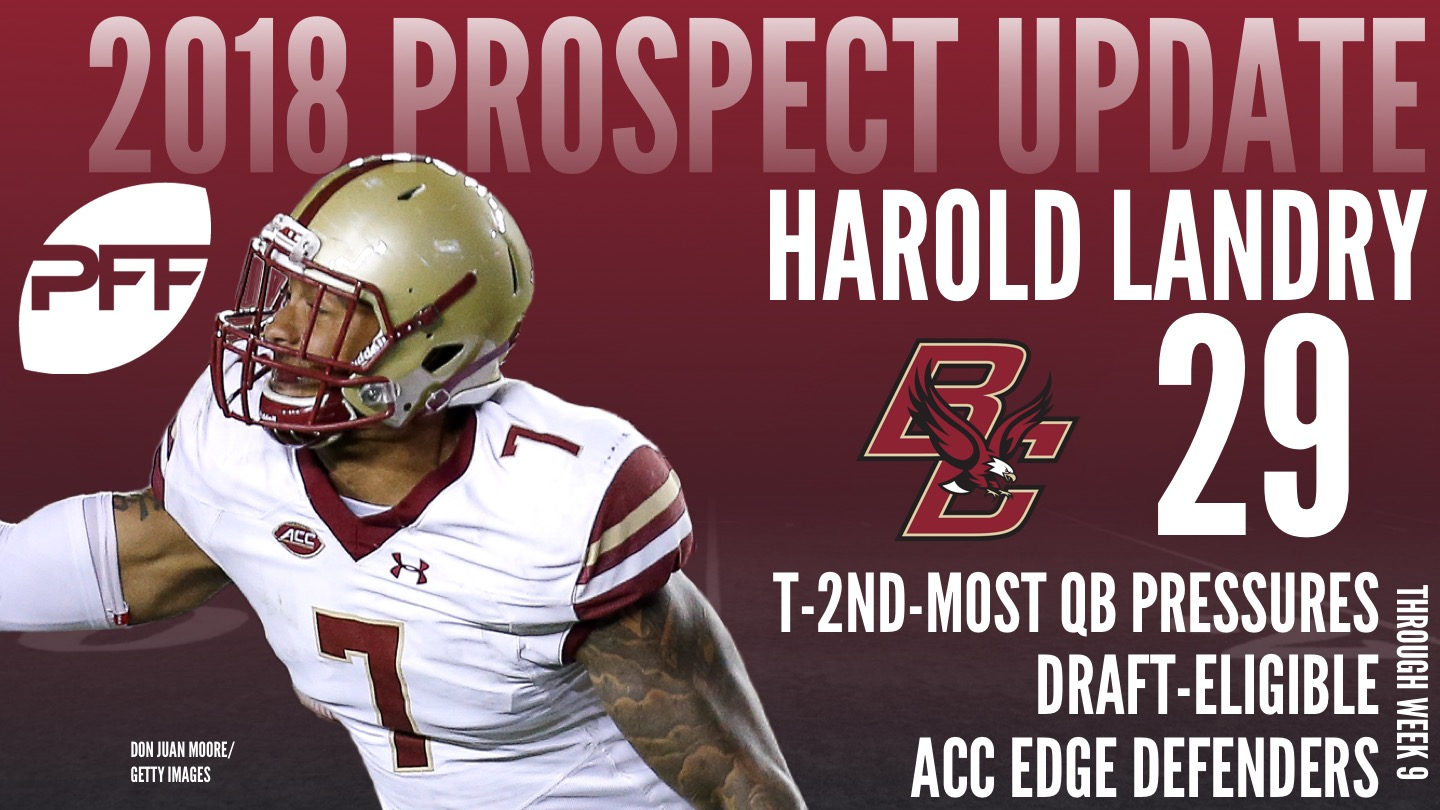 Boston College edge defender Harold Landry, 2018 NFL Mock Draft