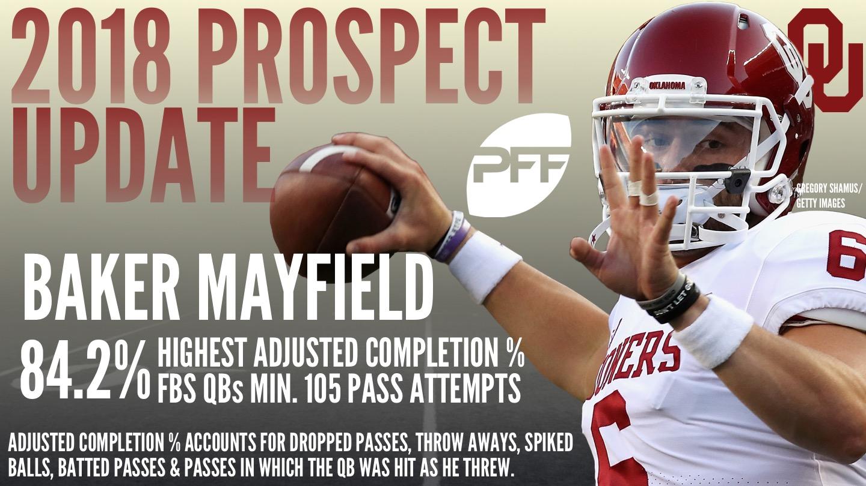 Oklahoma QB Baker Mayfield, 2018 NFL Mock Draft