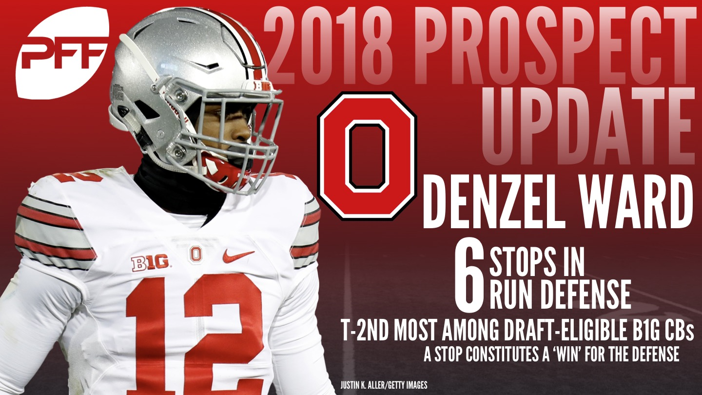 Ohio State CB Denzel Ward, 2018 NFL Mock Draft