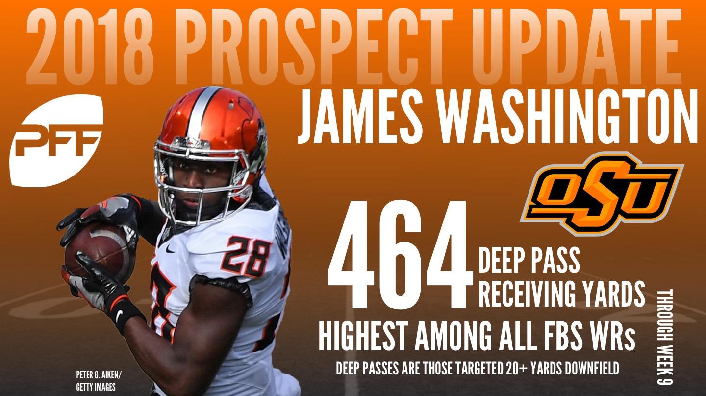 Oklahoma State WR James Washington, 2018 NFL Mock Draft