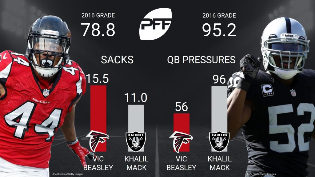 beasley vs mack