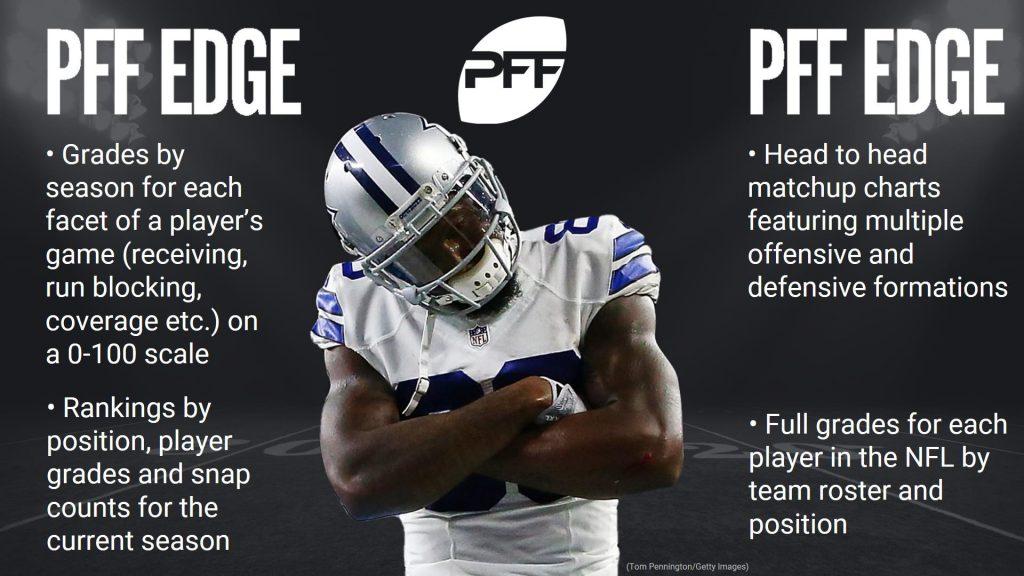 player grades pff edge