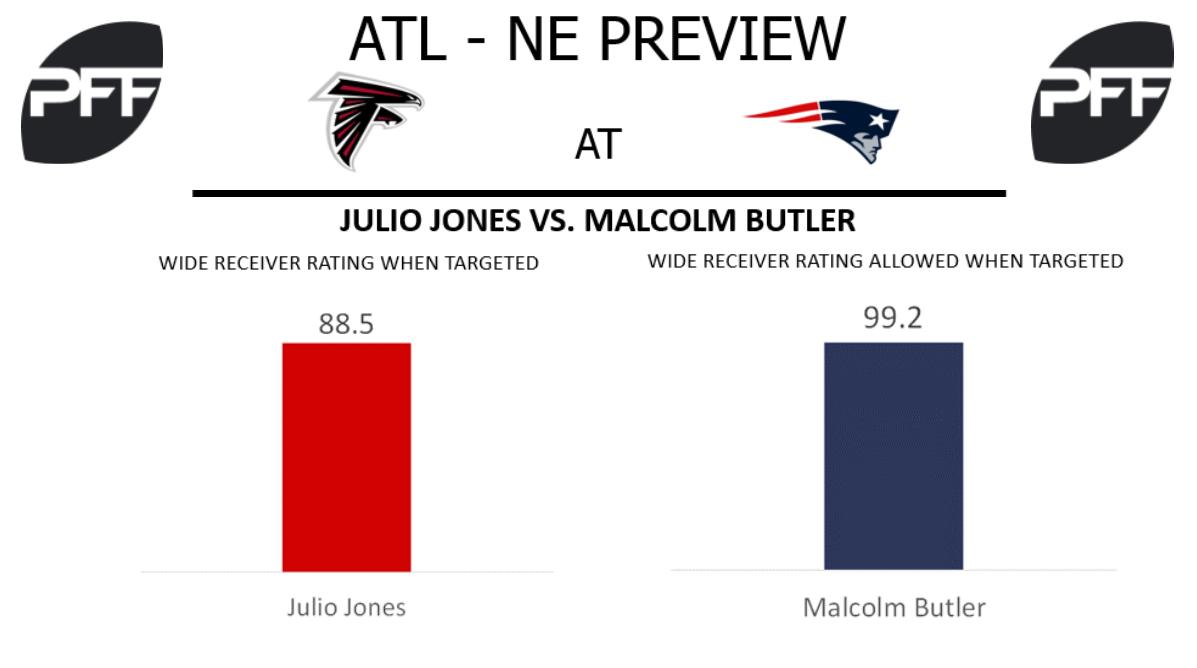Julio Jones, wide reciever, Atlanta Falcons