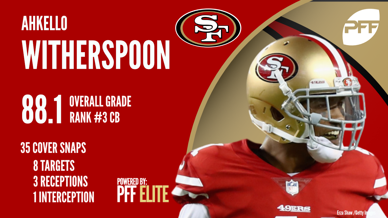 San Francisco 49ers CB Ahkello Witherspoon