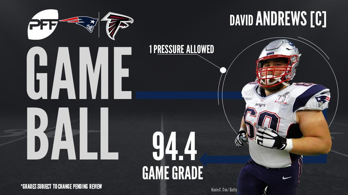 David Andrews, center, New England Patriots