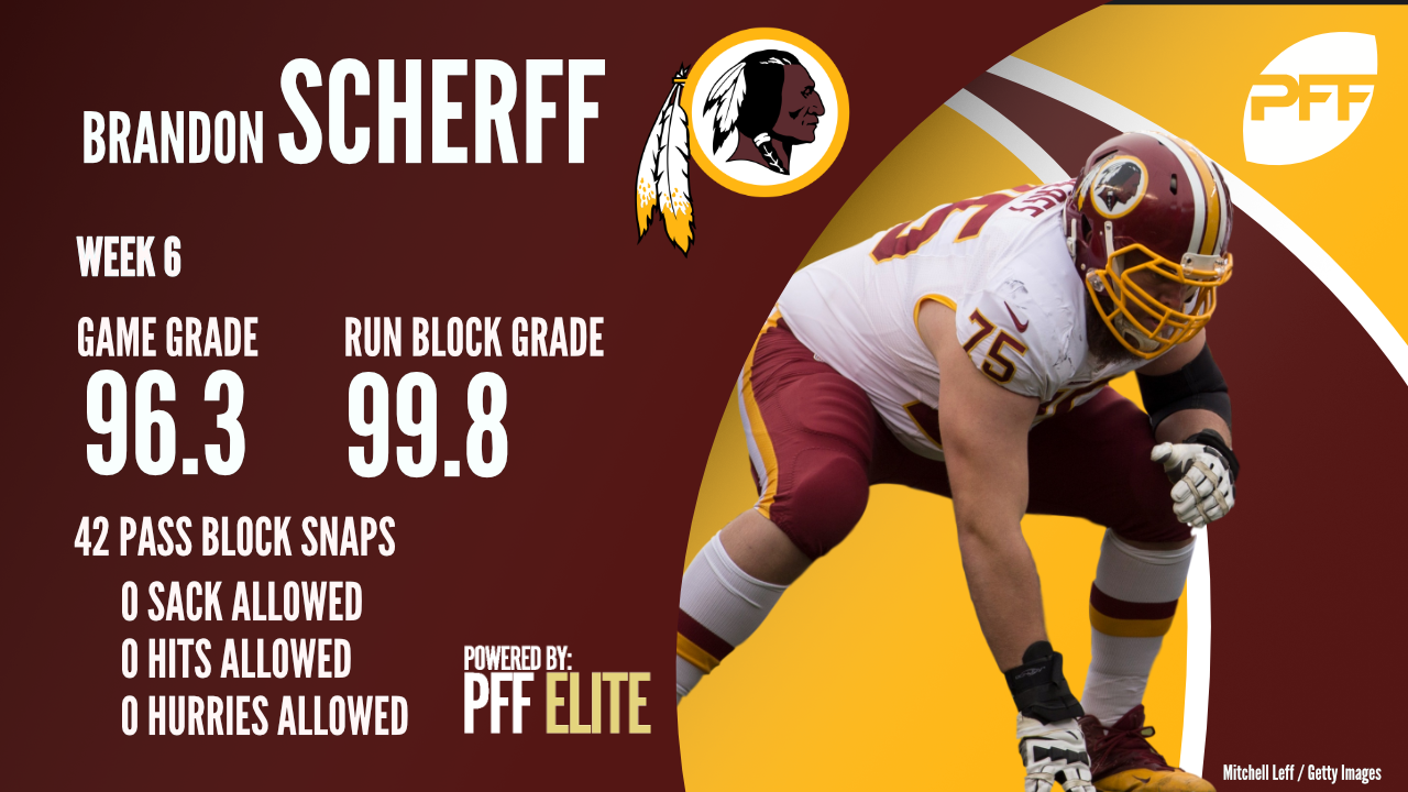 Washington Redskins G Brandon Scherff - NFL Week 6 top ranked guard
