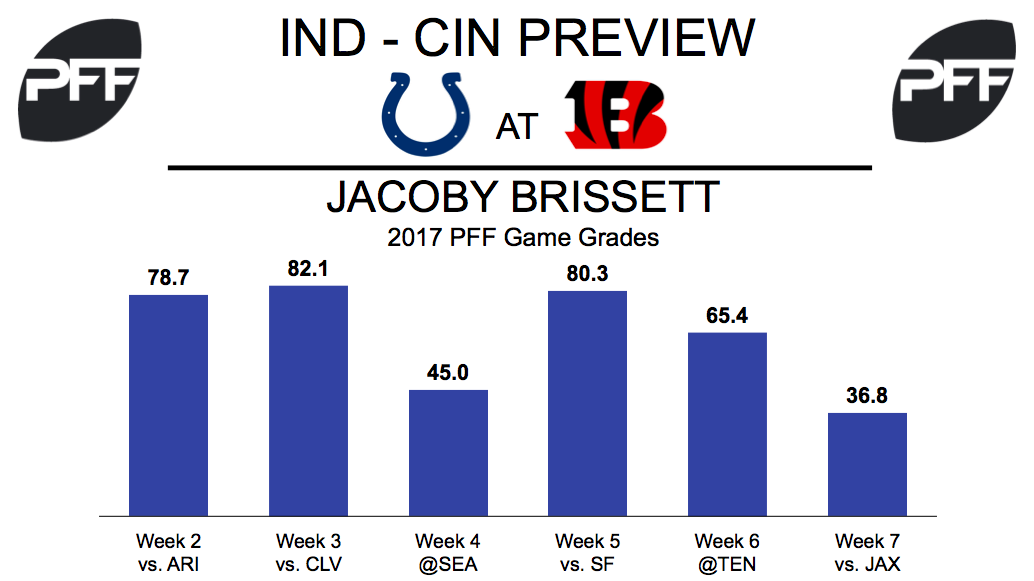 Jacoby Brissett, Indianapolis Colts, quarterback