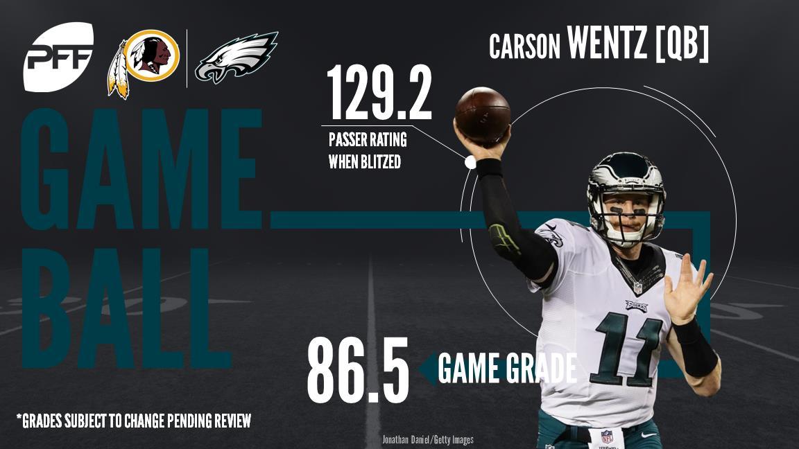 Carson Wentz, quarterback, Philadelphia Eagles