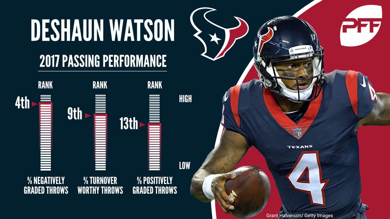 Houston Texans rookie QB Deshaun Watson