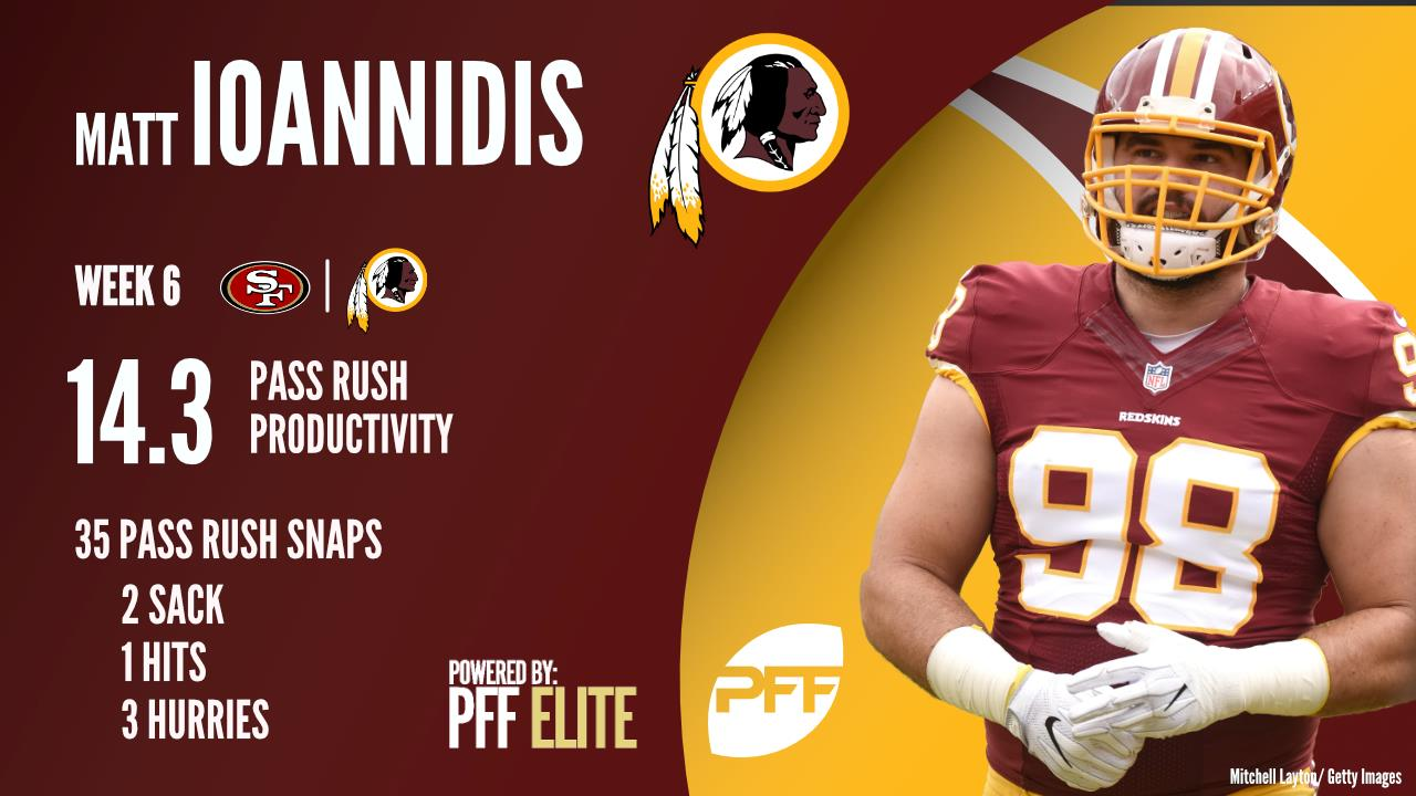 Washington Redskins DI Matt Ioannidis