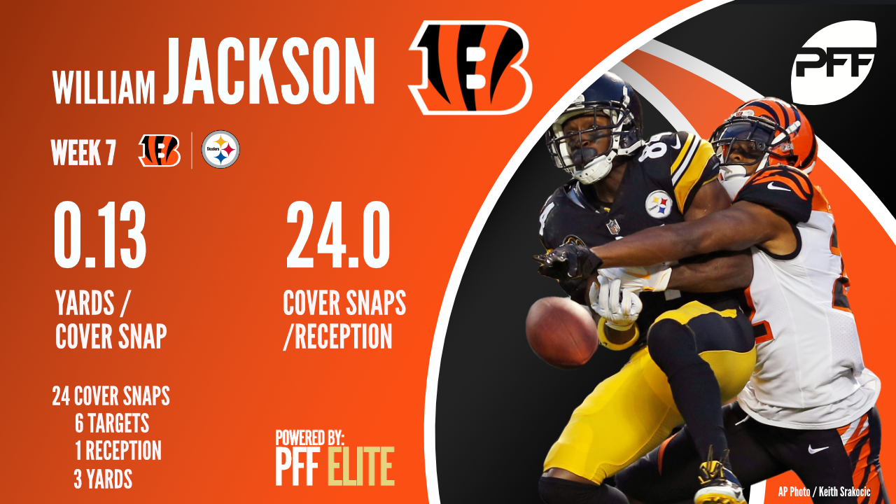 Cincinnati Bengals CB Williams Jackson