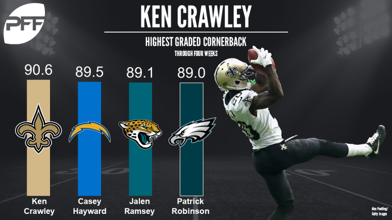 New Orleans Saints - Page 5 Ken-Crawley-768x432