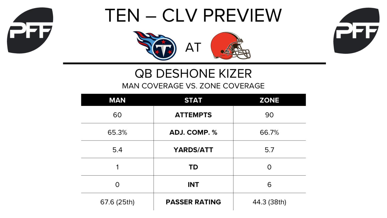 DeShone Kizer, quarterback, Cleveland Browns