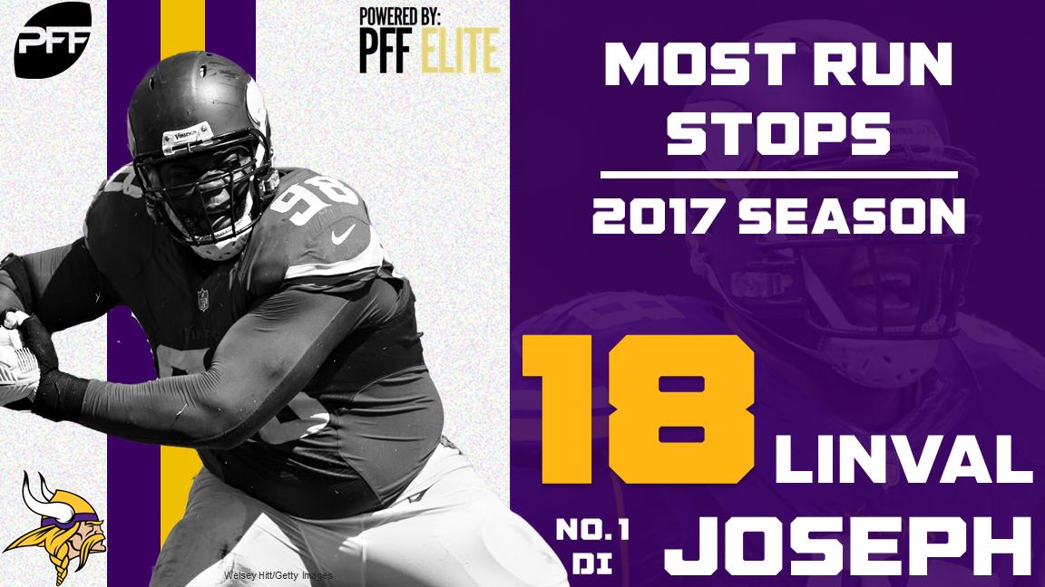 NFL DT Linval Joseph - Minnesota Vikings