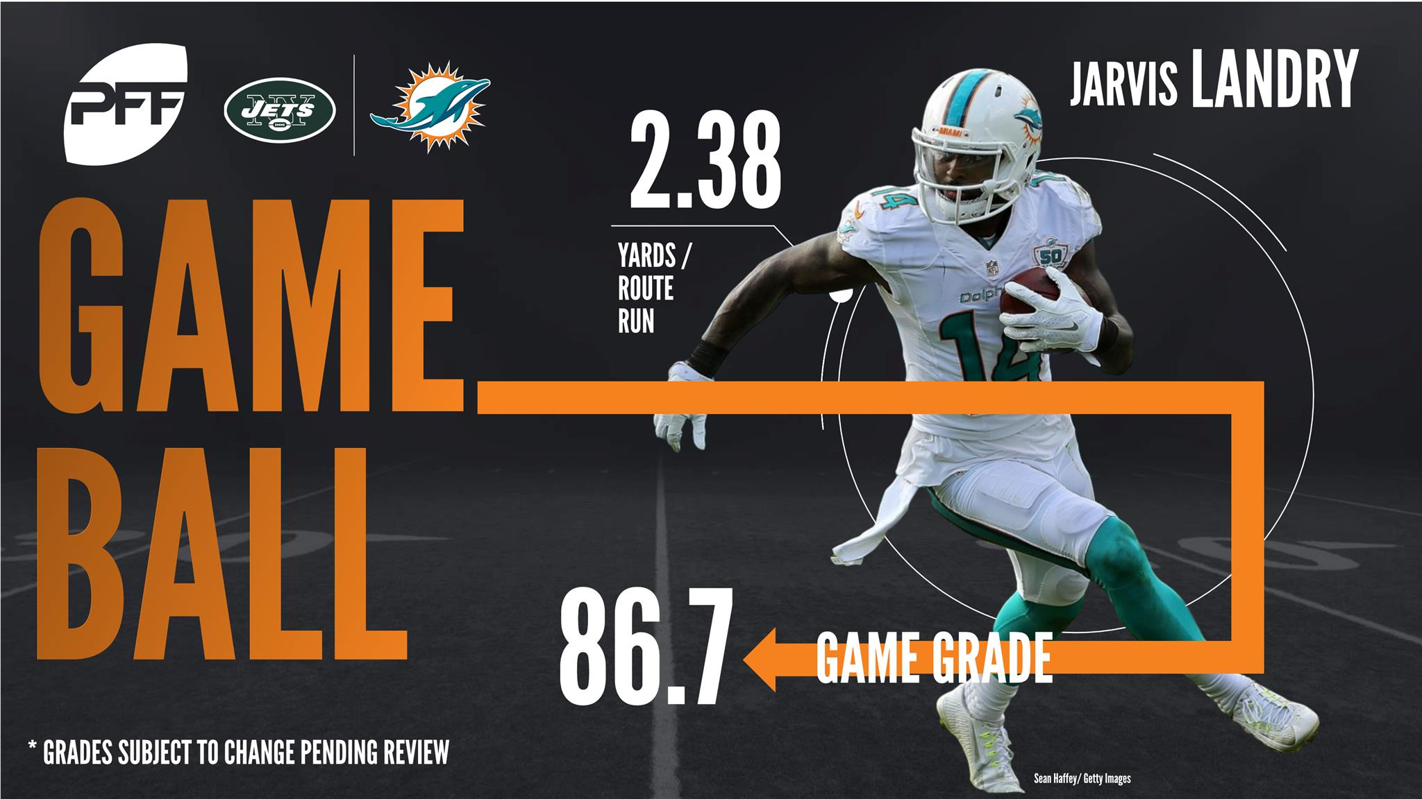 Jarvis Landry, Miami Dolphins, wide receiver