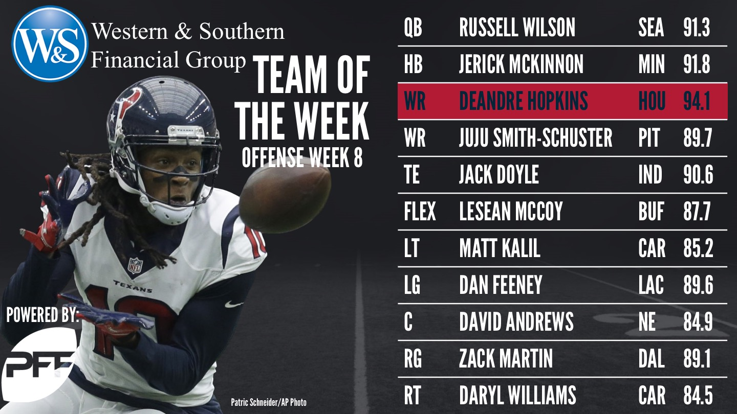 NFL Team of the Week - Week 8