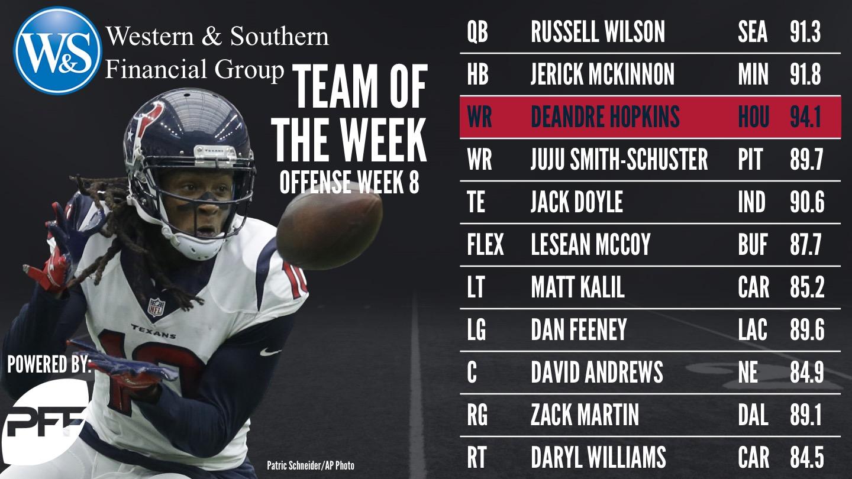 NFL Team of the Week - Week 8