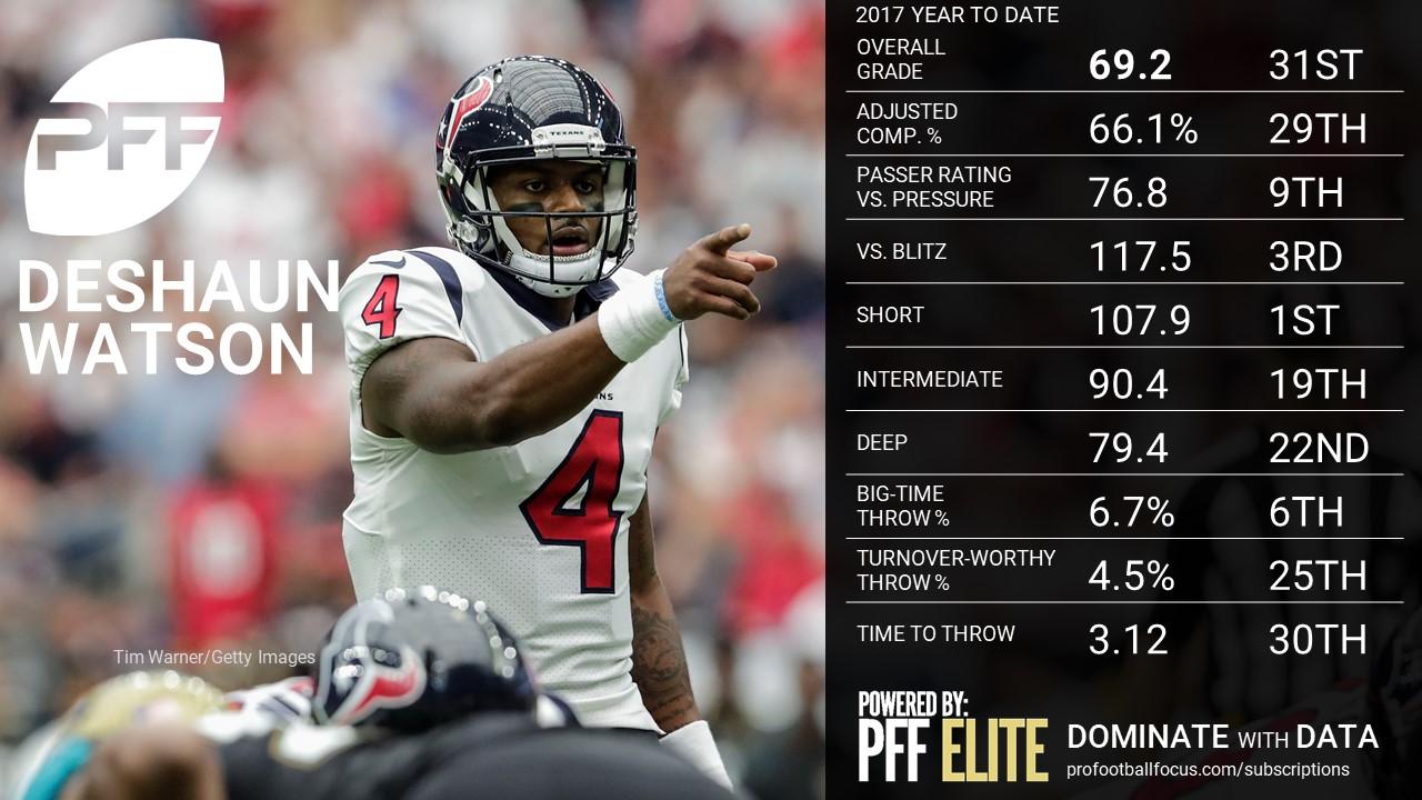 NFL QB Overview - Deshaun Watson