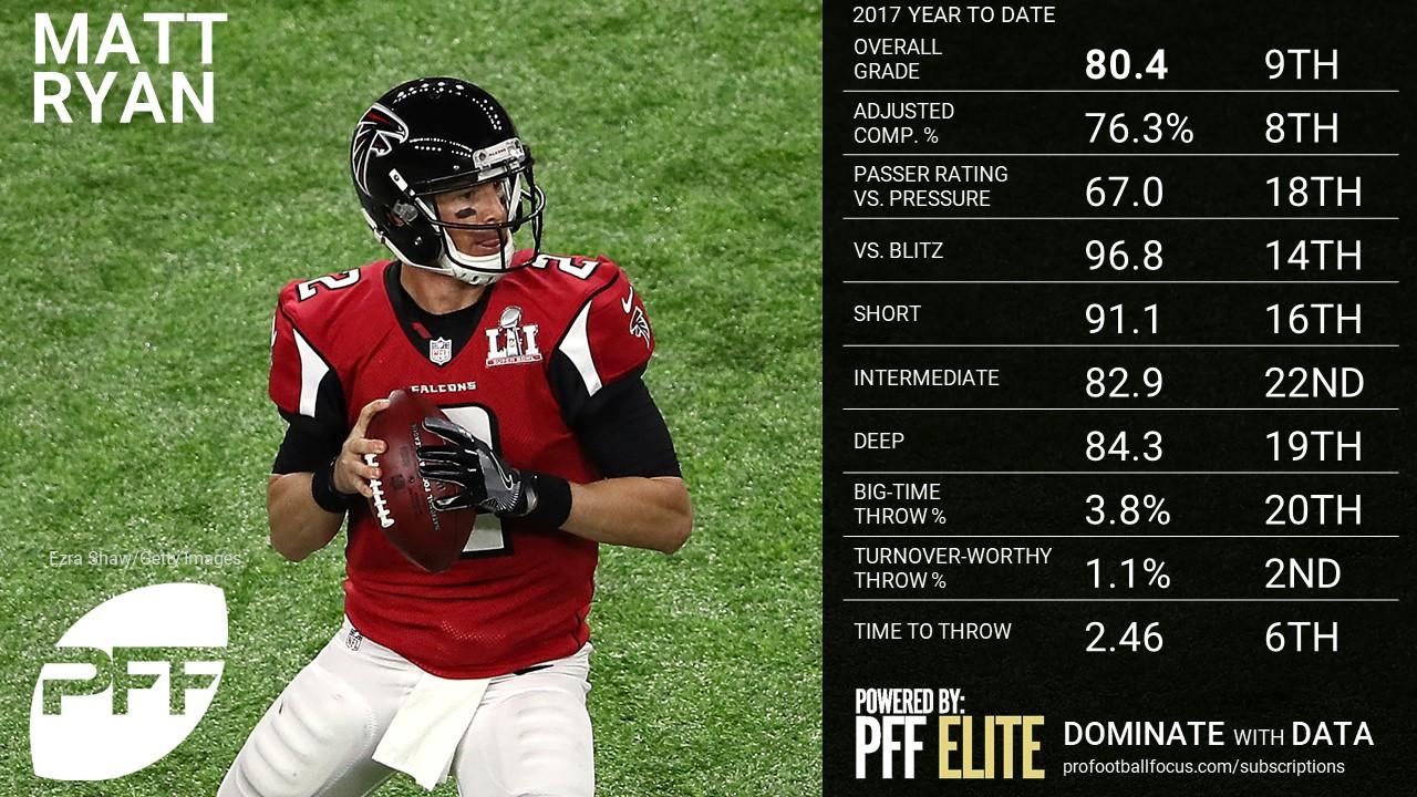 NFL QB Overview - Atlanta Falcons QB Matt Ryan