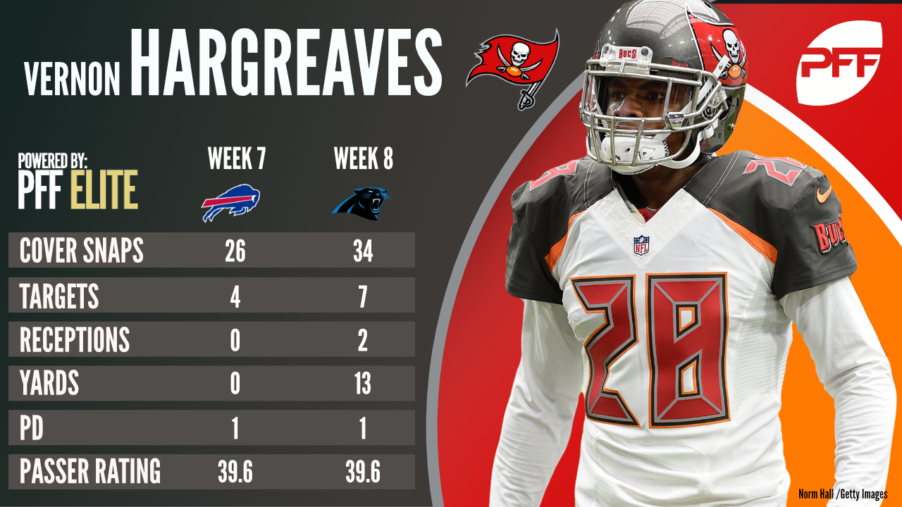 Tampa Bay Buccaneers CB Vernon Hargreaves