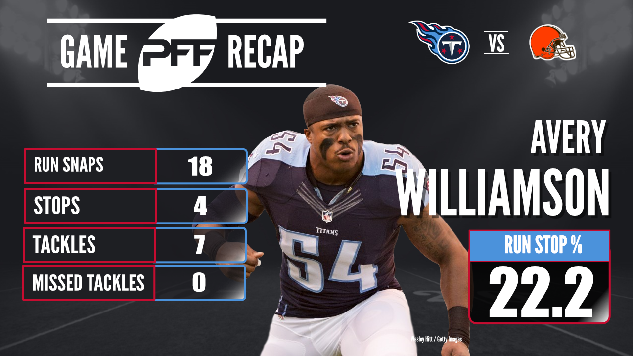 Tennessee Titans LB Avery WIlliamson