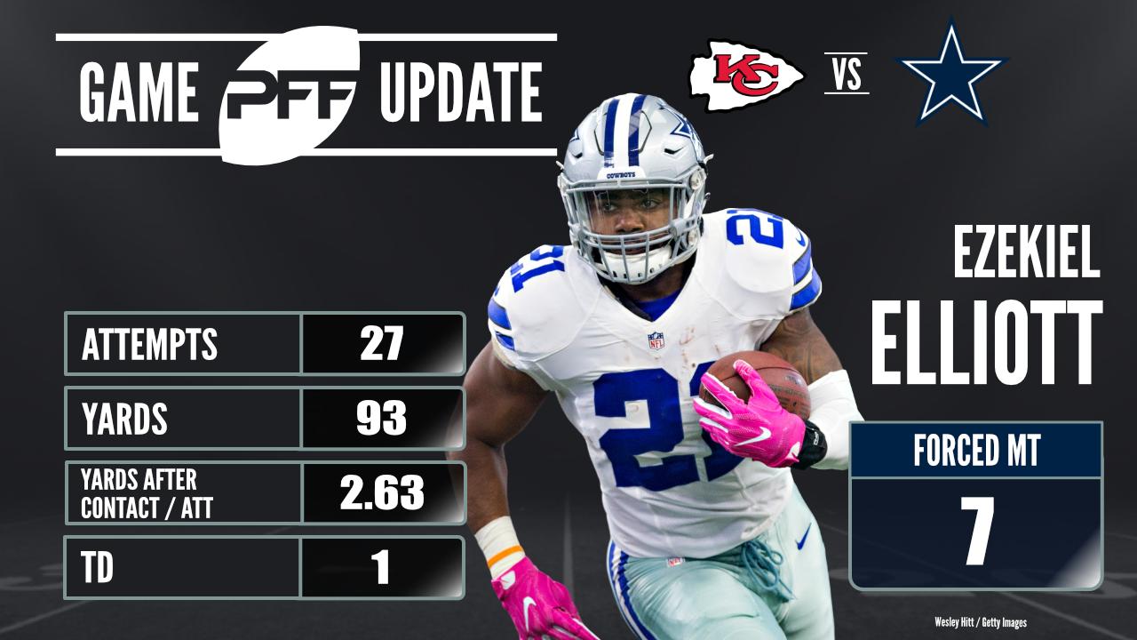 NFL Week 9 Standouts - Ezekiel Elliott - Dallas Cowboys
