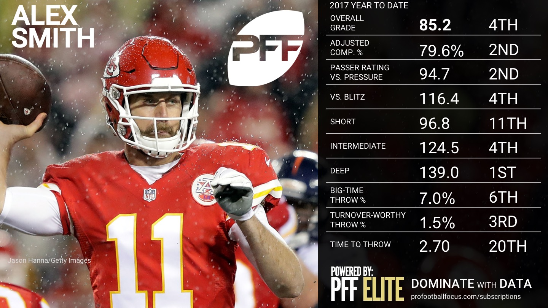 2017 Week 9 NFL QB Rankings - Alex Smith