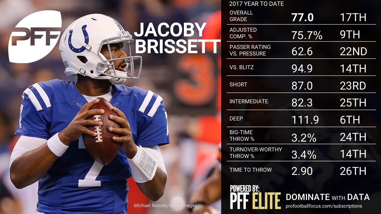 2017 Week 9 NFL QB Rankings - Jacoby Brissett