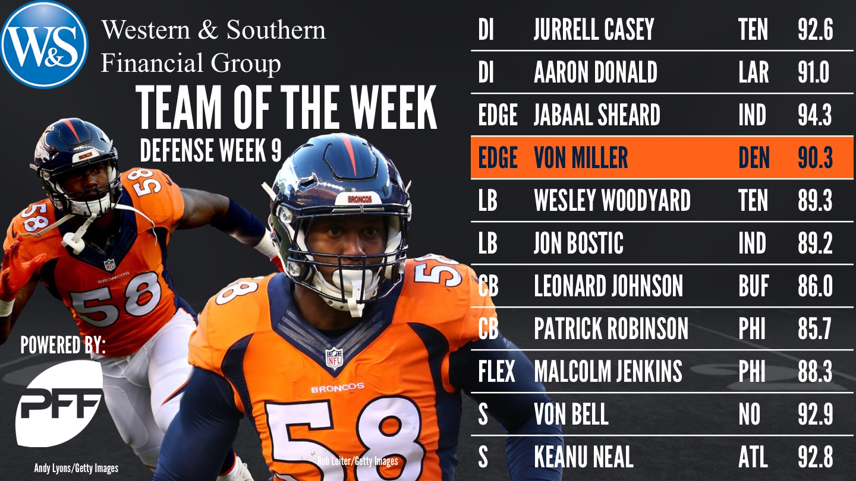 2017 NFL Week 9 PFF Team of the Week