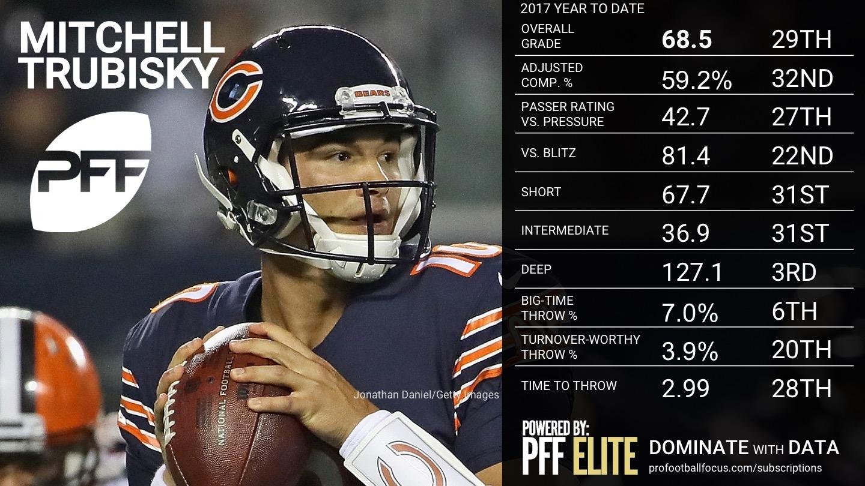 2017 Week 9 NFL QB Rankings - Mitchell Trubisky