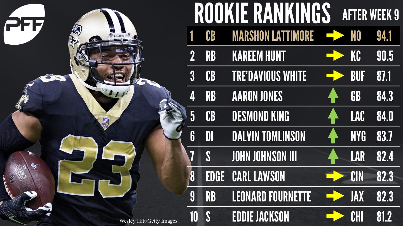 2017 NFL Rookie Rankings - Week 9