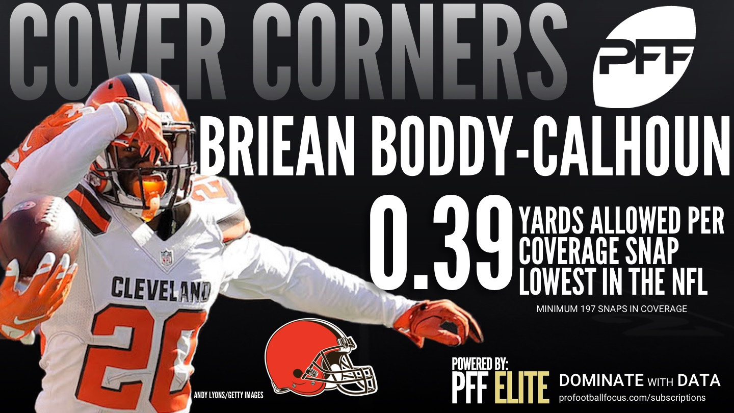 Cleveland Browns CB Briean Boddy-Calhoun
