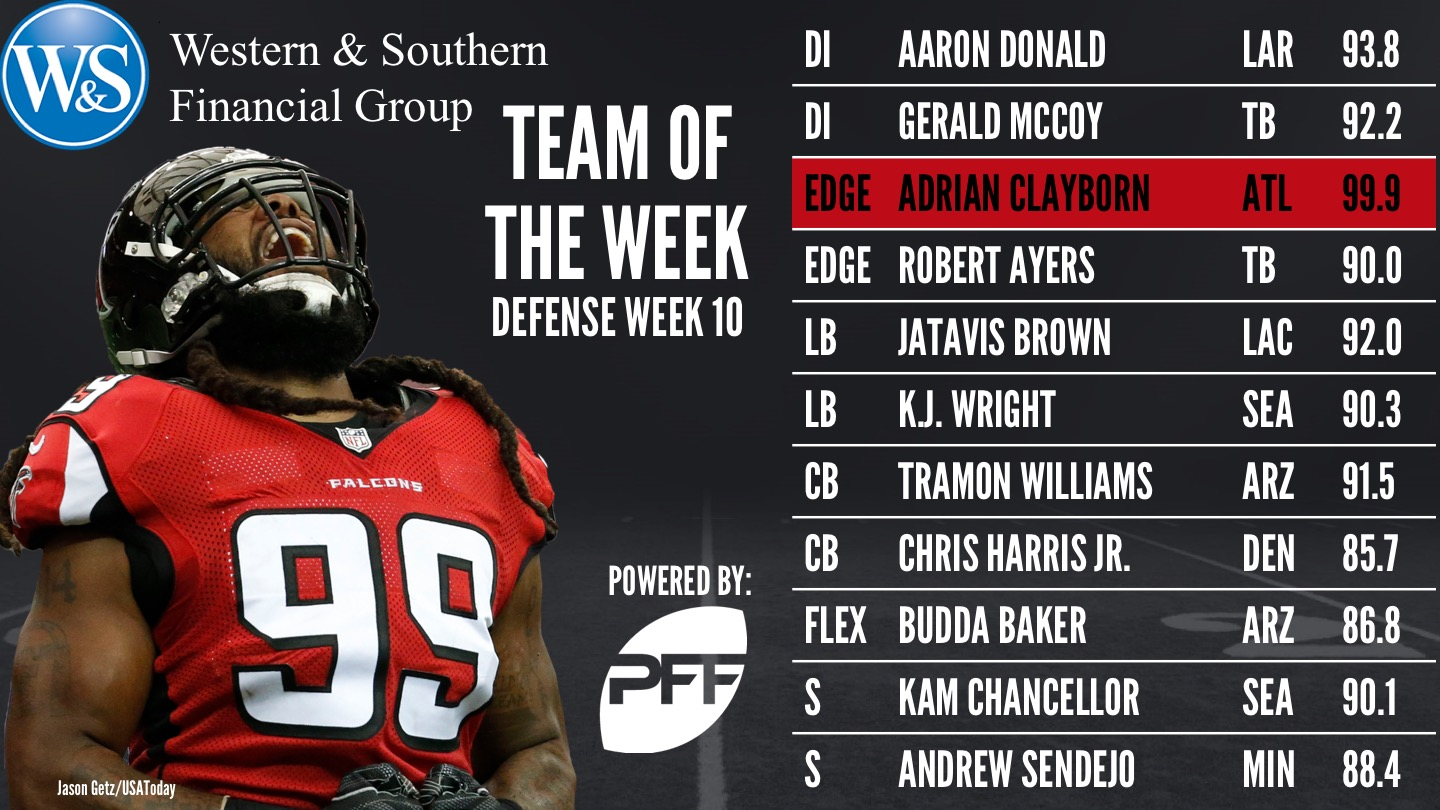 NFL Week 10 Team of the Week - Defense