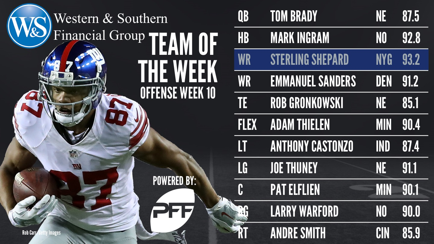 NFL Week 10 Team of the Week - Offense