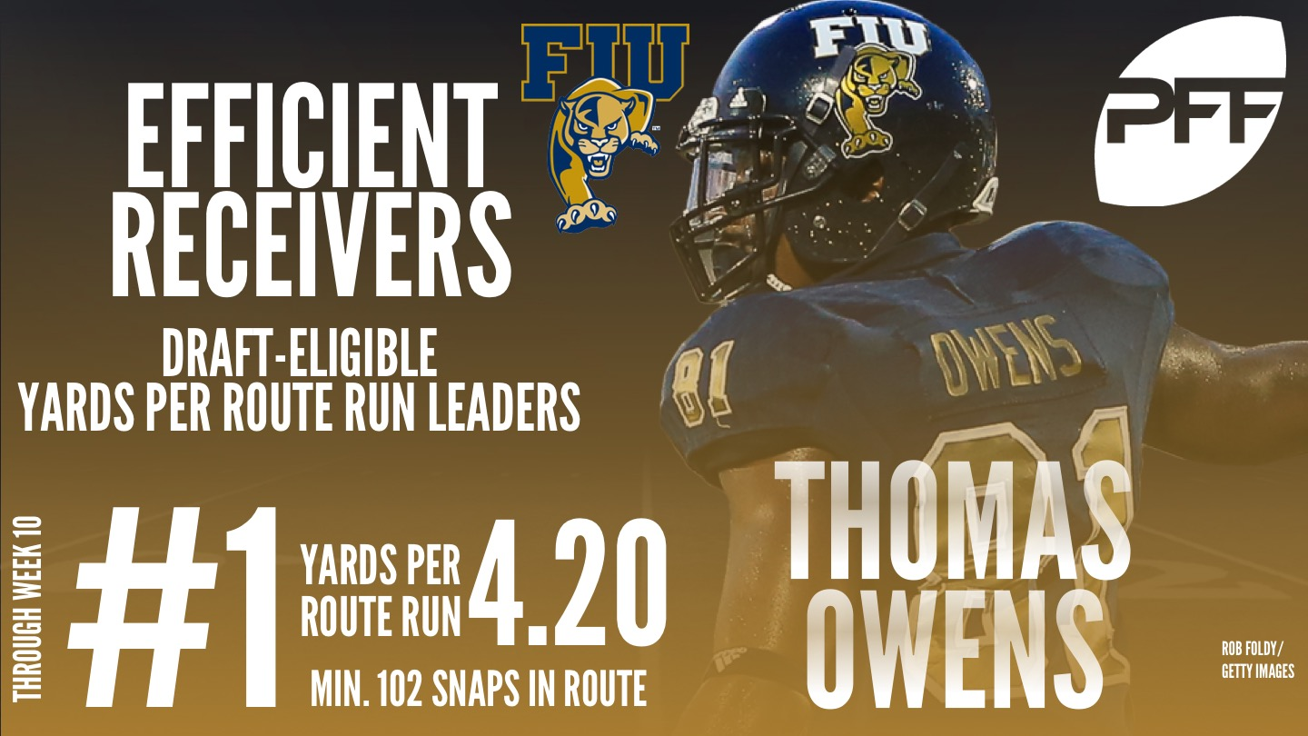 Yards Per Route Run Leaders - 2018 Draft Eligible WRs - Thomas Owens